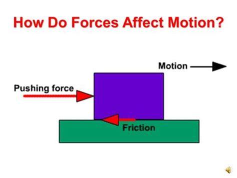 Law Of Motion Essay Examples Kibin Essay About Law Of Motion High School Sample Essay also Example Of A Essay Paper  Paper Vs Essay
